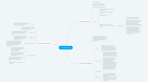 Mind Map: 3 hersengebieden