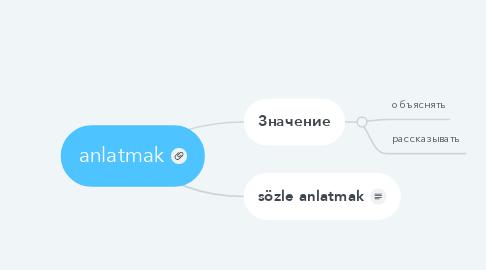 Mind Map: anlatmak