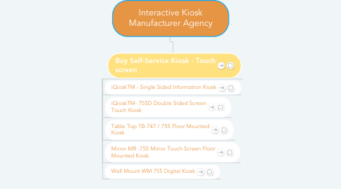 Mind Map: Interactive Kiosk Manufacturer Agency