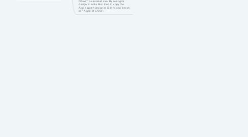 Mind Map: Xiaomi Redmi Note 8 Pro Price in India