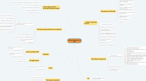 Mind Map: Разворачивание Lean в ИТ