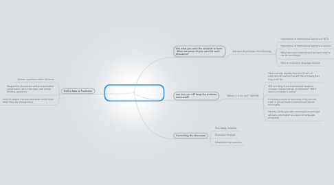 Mind Map: Strategies for effective online discussion for online course: International Enrollment Training