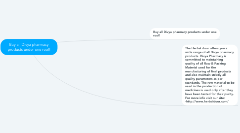 Mind Map: Buy all Divya pharmacy products under one roof!