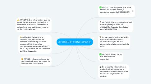 Mind Map: ACUERDOS CONCLUSIVOS