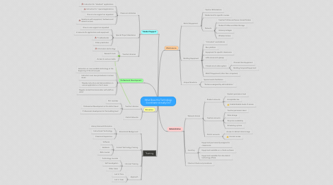 Mind Map: What Does this Technology Coordinator Actually Do?