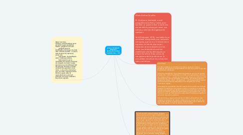Mind Map: ¿Qué es Occidente?  Grupo A-K  Historia de la Cultura Contemporánea - UOC