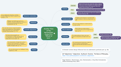 """Mind Map: Another View of The Hermeneutic Circle [1] A """"Wheel of Isms"""""""