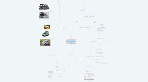 Mind Map: Improve driving experience for families with Internet of Things     QUESTION: how to provide a safe and novel road trip experience for families?
