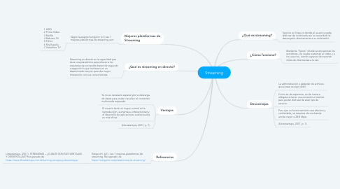 Mind Map: Streaming