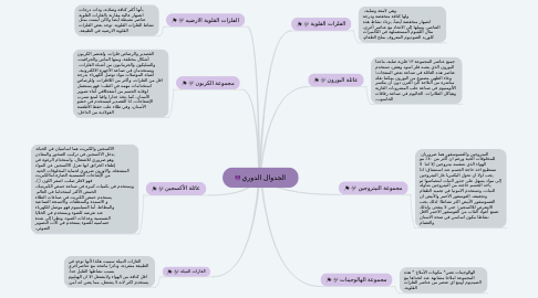 Mind Map: الجدوال الدوري