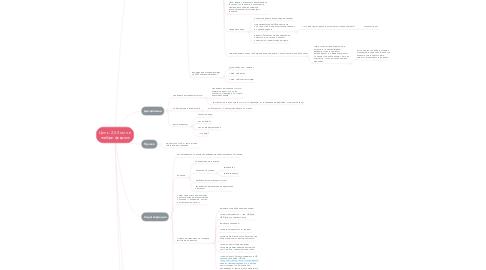 Mind Map: Цель: 2,5-3 млн в ноябре-феврале