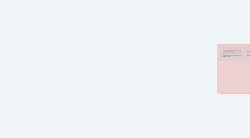 Mind Map: ESRATEGIA PARA UNA VEJEZ SALUDABLE