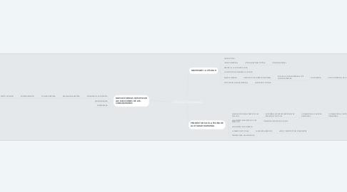 Mind Map: UTILIDAD Y DEMANDA