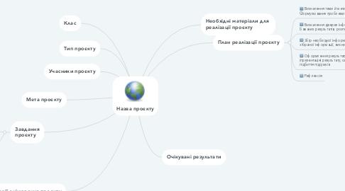 Mind Map: Назва проєкту