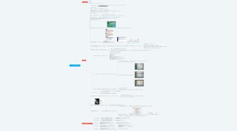 Mind Map: 新種別設定対応の注意点