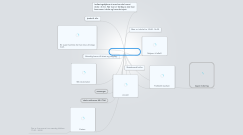 Mind Map: Vores fremtidskole.