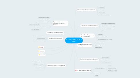 """Mind Map: И.С.Тургенев """"Отцы и дети"""""""