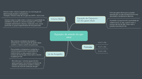 Mind Map: Jacobina