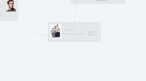 """Mind Map: Finalement on peut se demander comment les réseaux sociaux peuvent améliorer l'expérience """"road trip"""" d'une famille sans toutefois restreindre le libre arbitre des individus ?"""