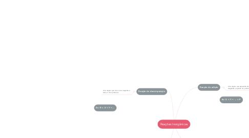 Mind Map: Reações Inorgânicas