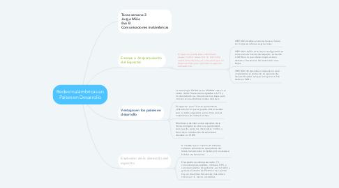 Mind Map: Redes Inalámbricas en Países en Desarrollo