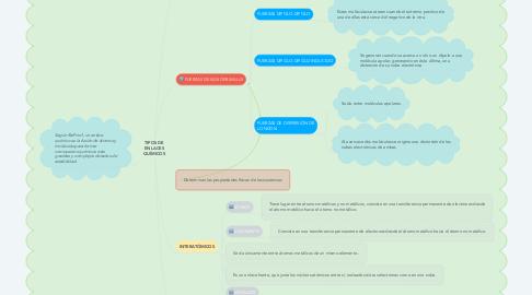 Mind Map: TIPOS DE ENLACES QUÍMICOS
