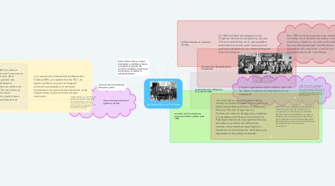 Mind Map: La Educacion en el Porfiriato