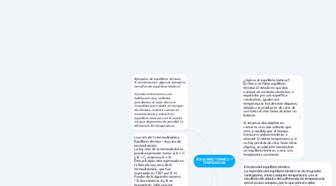 Mind Map: EQUILIBRIO TERMICO Y TEMPERATURA