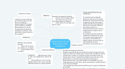 Mind Map: PREGUNTAS QUE SE REALIZA EN UNA AUDIENCIA