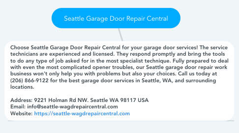 Mind Map: Seattle Garage Door Repair Central