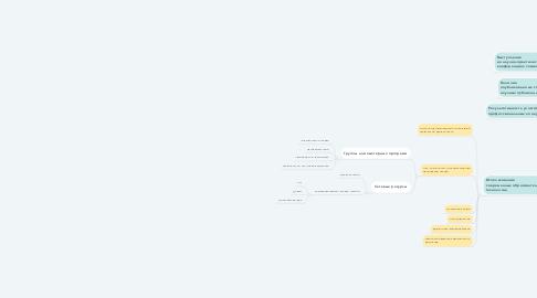 Mind Map: Информационная компетентность учителя