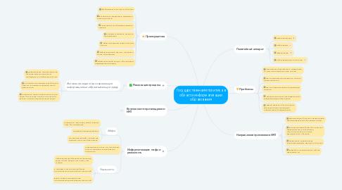 Mind Map: Государственнаяя политика в области информатизации образования