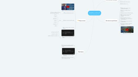 Mind Map: Интернет в изучении школьных дисциплин