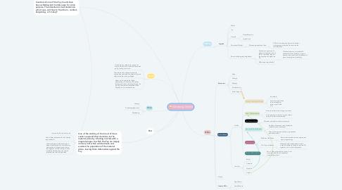 Mind Map: Glittering World