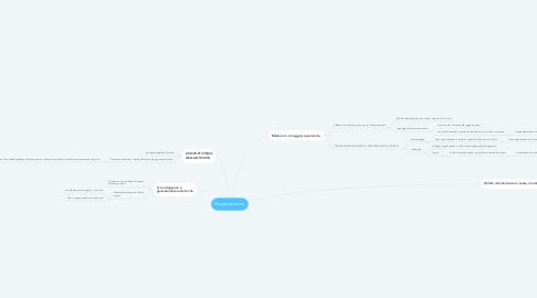 Mind Map: Giuspositivismo