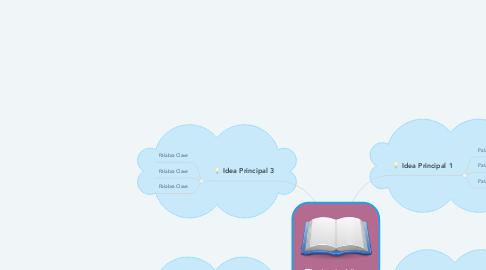 Mind Map: Titulo de Libro