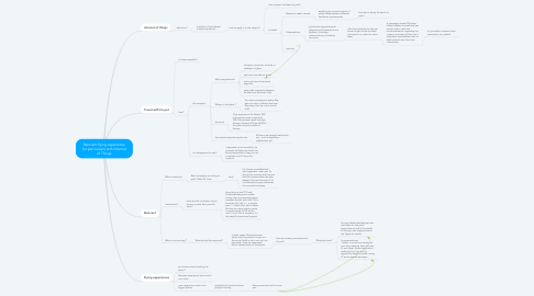 Mind Map: Reinvent flying experience for pet owners with Internet of Things