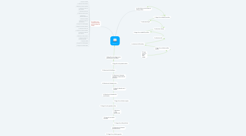 Mind Map: leccion 7