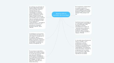 Mind Map: Aspectos sobre el nacimiento de la sociología