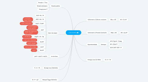 Mind Map: Calorimetria
