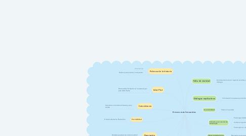 Mind Map: Errores más frecuentes