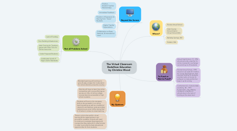 Mind Map: The Virtual Classroom Redefines Education by Christina Wood