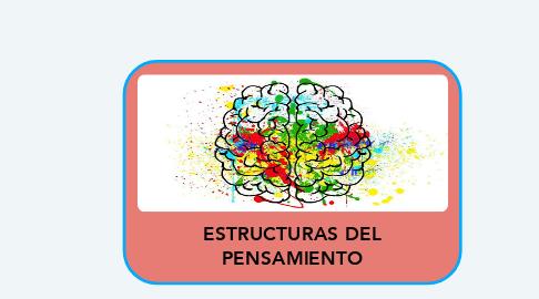 Mind Map: ESTRUCTURAS DEL PENSAMIENTO