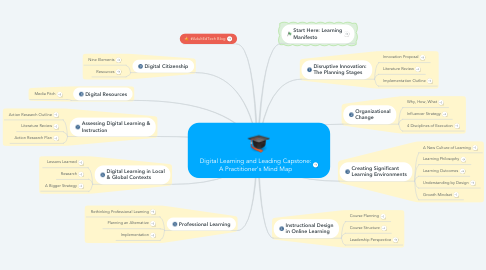 Mind Map: Digital Learning and Leading Capstone: A Practitioner's Mind Map