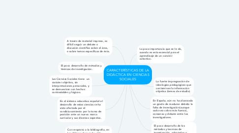 Mind Map: CARACTERÍSTICAS DE LA DIDÁCTICA EN CIENCIAS SOCIALES