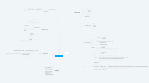 Mind Map: Microbial diseases