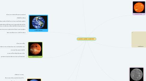 Mind Map: ระบบสุริยะระบบพลังงานแสงอาทิตย์