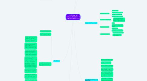 Mind Map: ПРИНЦИПИ НА НОРМАЛИЗАЦИЯТА НА ХОРАТА С УВРЕЖДАНЕ