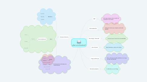 Mind Map: ¿Qué es la literatura?