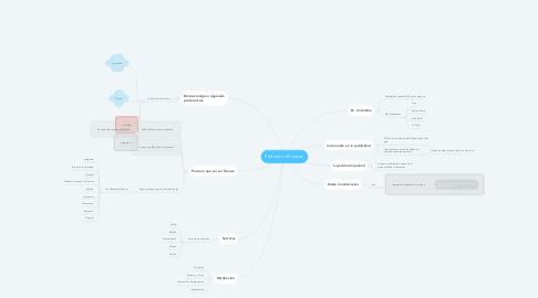 Mind Map: Profesion inlfuencer